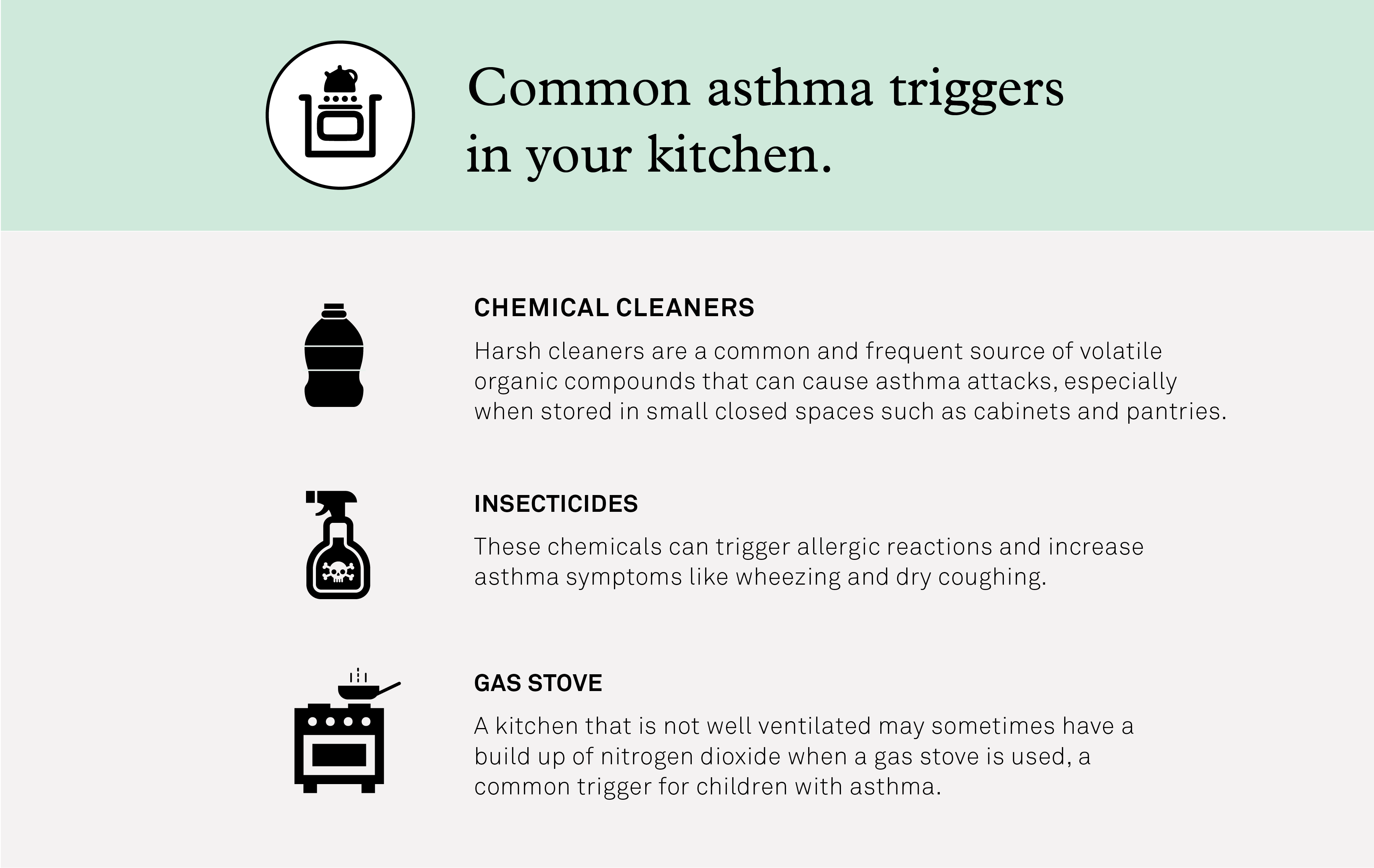 Asthma Triggers in Kitchen