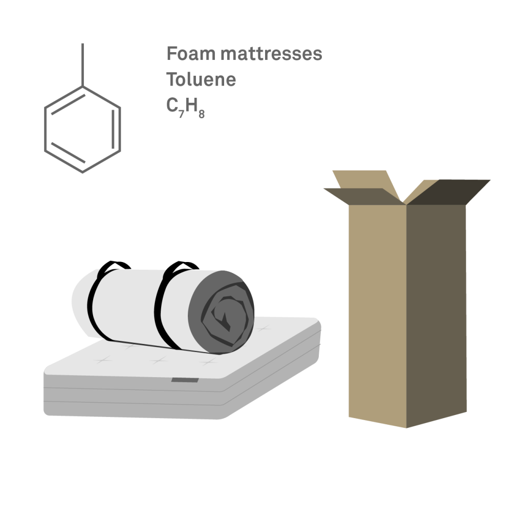 off-gassing-mattress